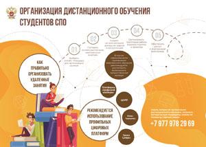 иллюстративный навигатор по организации дистанционного обучения студентов